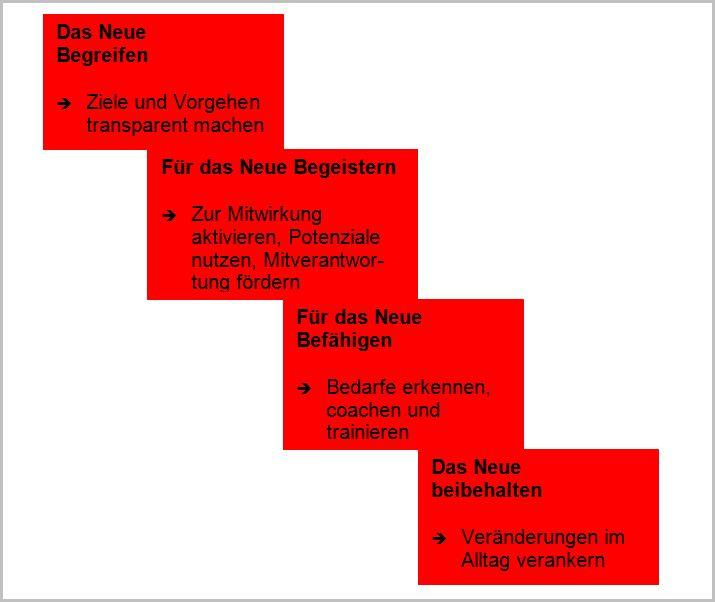 grafik-in-den-kopfen-fangt-es-an.JPG