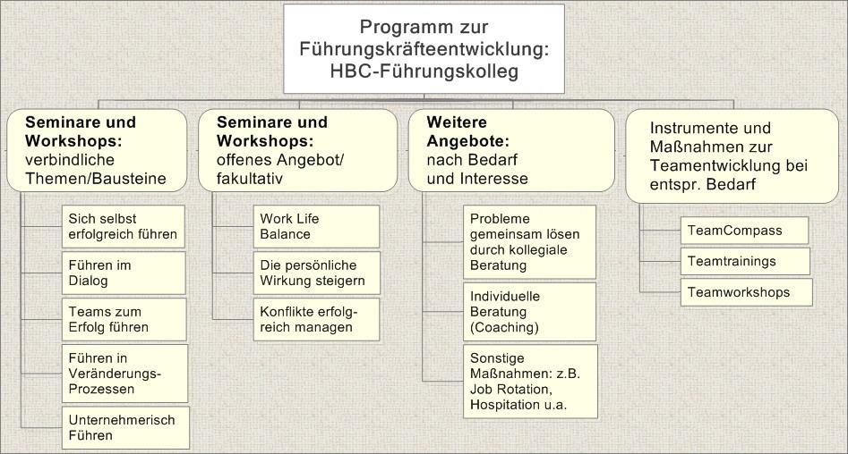 fke-programmubersicht-2008-neu-3.jpg
